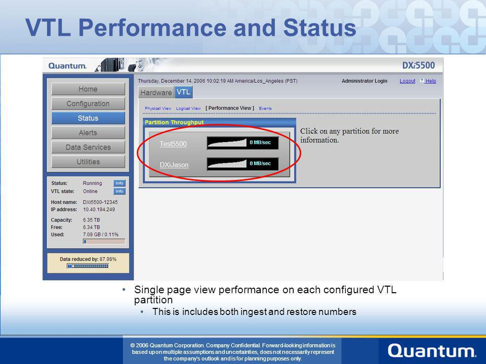 VTL Performance and Status
