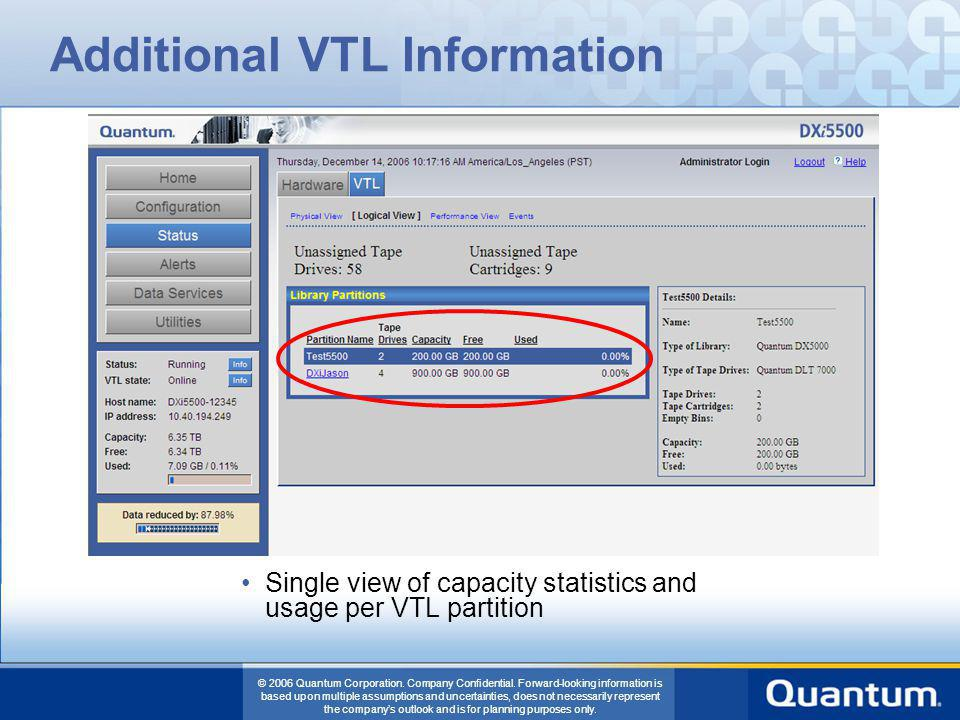 Additional VTL Information