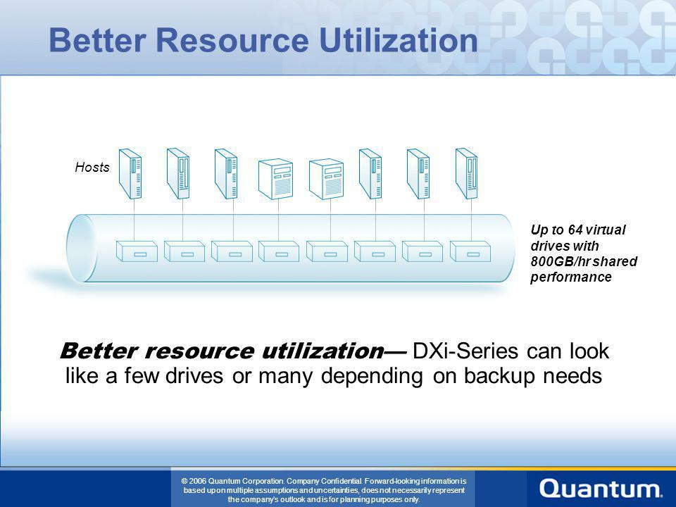 Better Resource Utilization