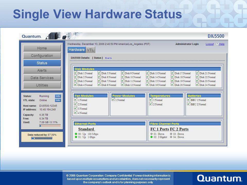 Single View Hardware Status