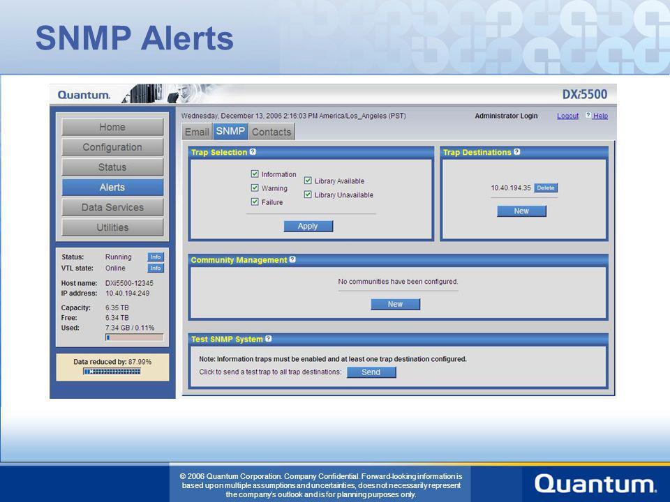 SNMP Alerts