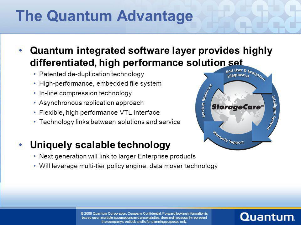 The Quantum Advantage Quantum integrated software layer provides highly differentiated, high performance solution set.