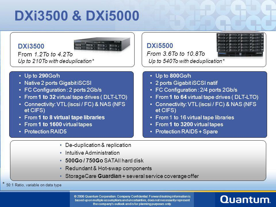 DXi3500 & DXi5000 DXi3500 From 1.2To to 4.2To Up to 210To with deduplication* DXi5500 From 3.6To to 10.8To Up to 540To with deduplication*