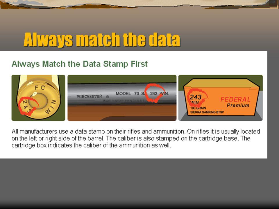 Always match the data