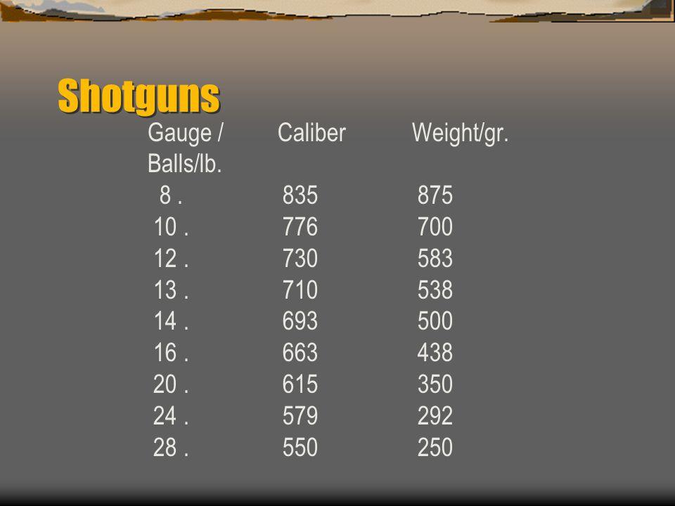 Shotguns Gauge / Caliber Weight/gr. Balls/lb. 8 . 835 875 10 . 776 700