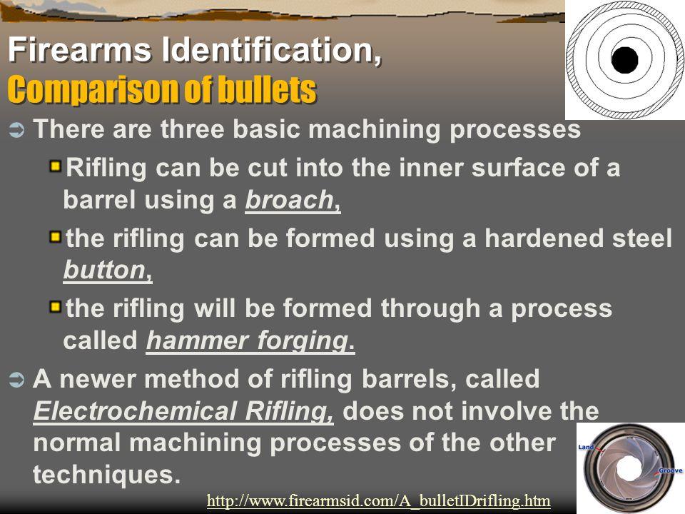 Firearms Identification, Comparison of bullets