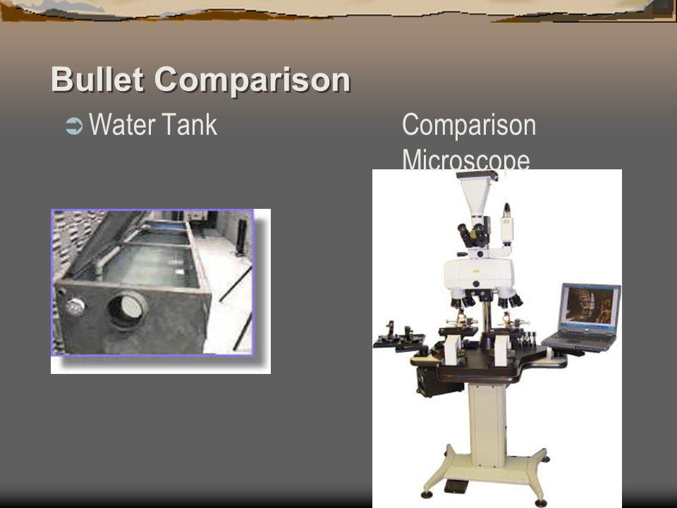 Bullet Comparison Water Tank Comparison Microscope