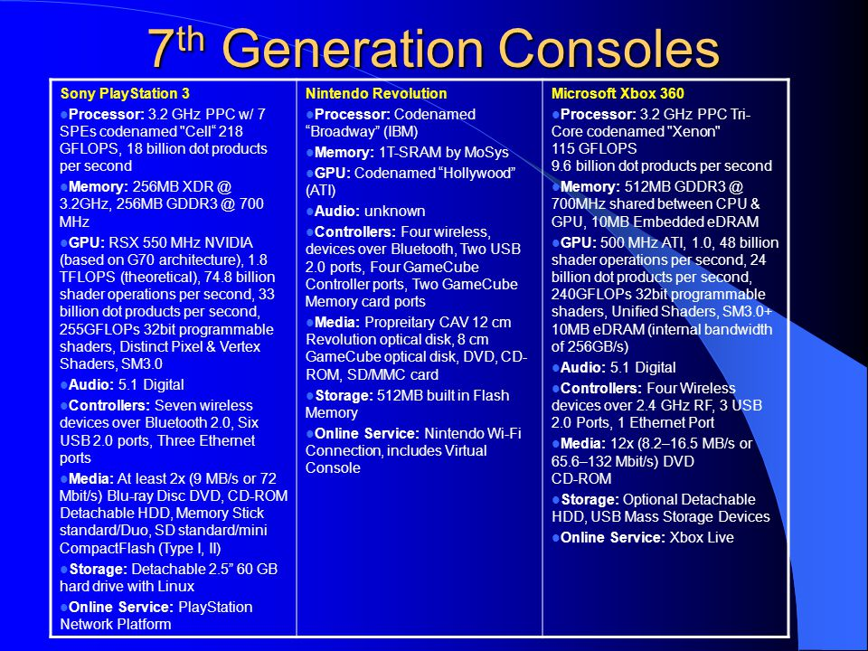 7th Generation Consoles