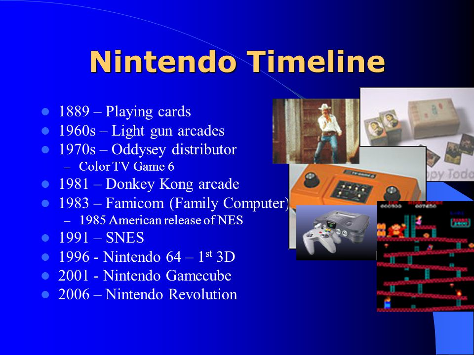 Nintendo Timeline 1889 – Playing cards 1960s – Light gun arcades