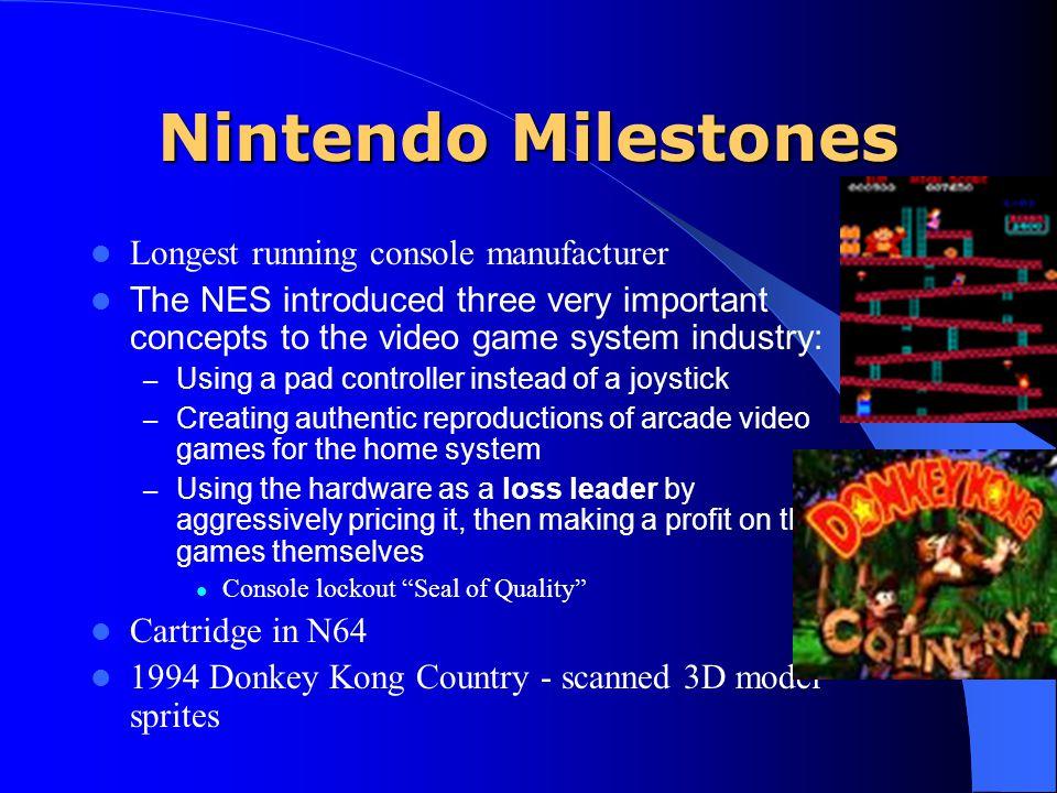 Nintendo Milestones Longest running console manufacturer