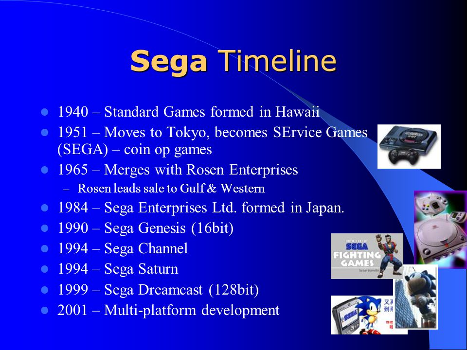 Sega Timeline 1940 – Standard Games formed in Hawaii