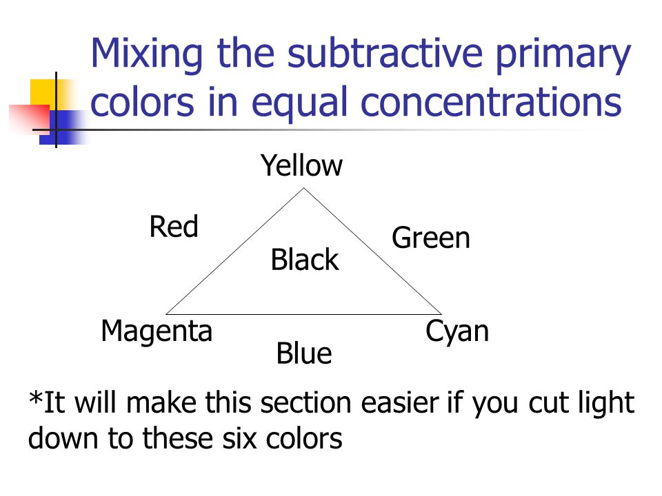 Mixing the subtractive primary colors in equal concentrations
