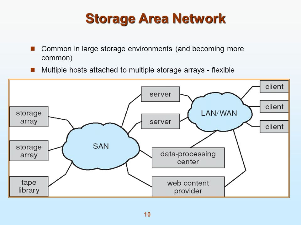 Storage Area Network Common in large storage environments (and becoming more common) Multiple hosts attached to multiple storage arrays - flexible.