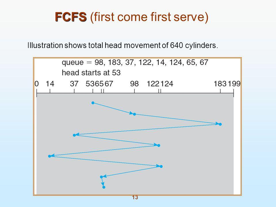 FCFS (first come first serve)