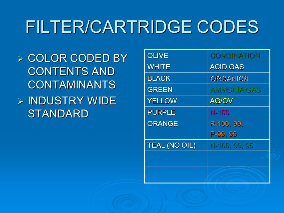 FILTER/CARTRIDGE CODES