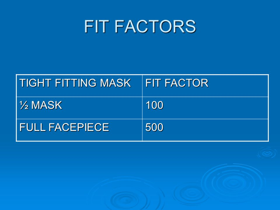 FIT FACTORS TIGHT FITTING MASK FIT FACTOR ½ MASK 100 FULL FACEPIECE