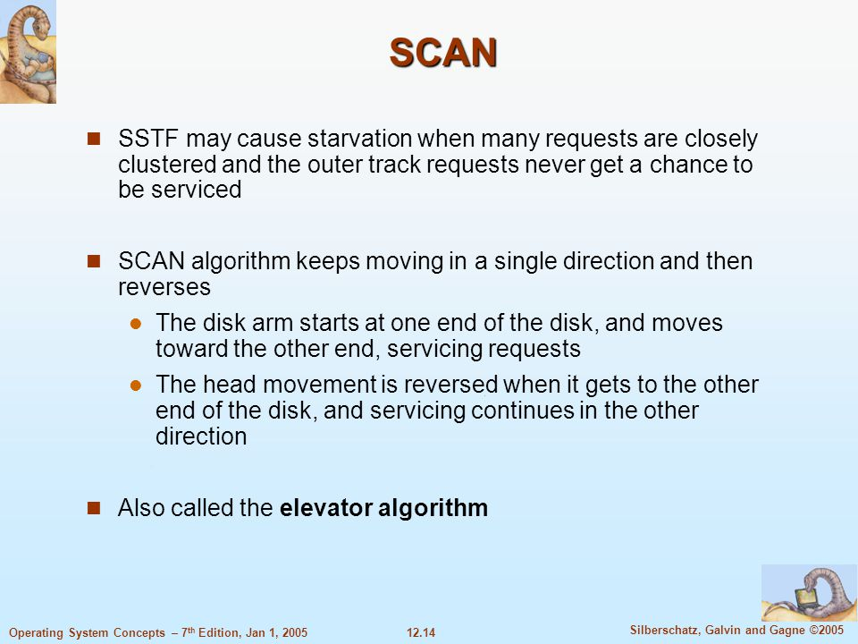 SCAN SSTF may cause starvation when many requests are closely clustered and the outer track requests never get a chance to be serviced.