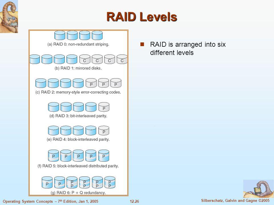 RAID Levels RAID is arranged into six different levels