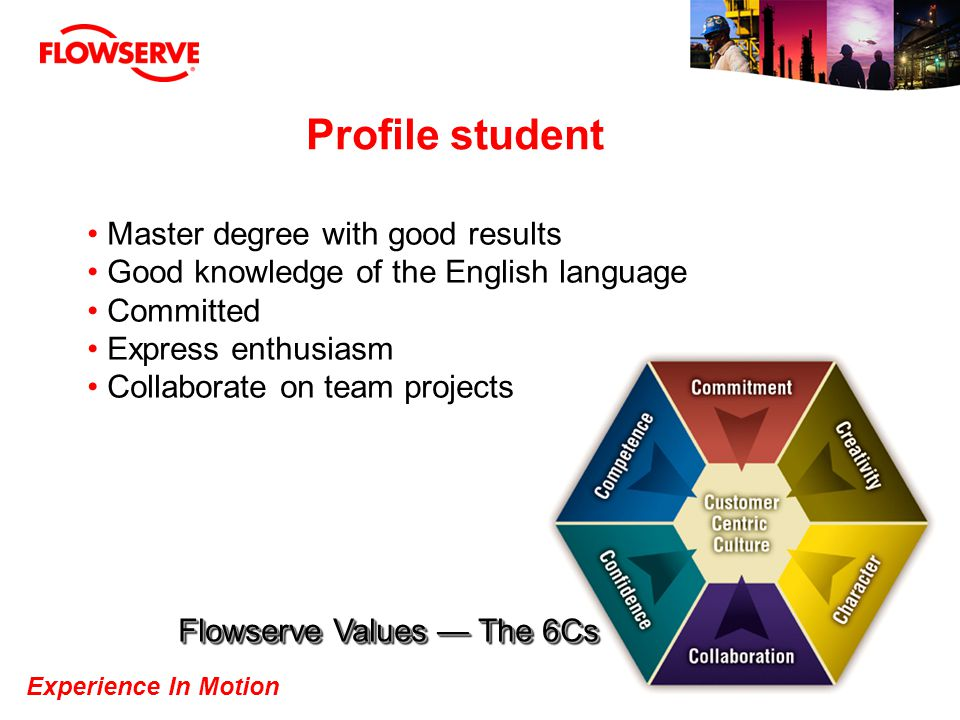 Profile student Master degree with good results