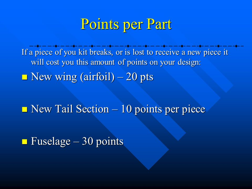 Points per Part New wing (airfoil) – 20 pts