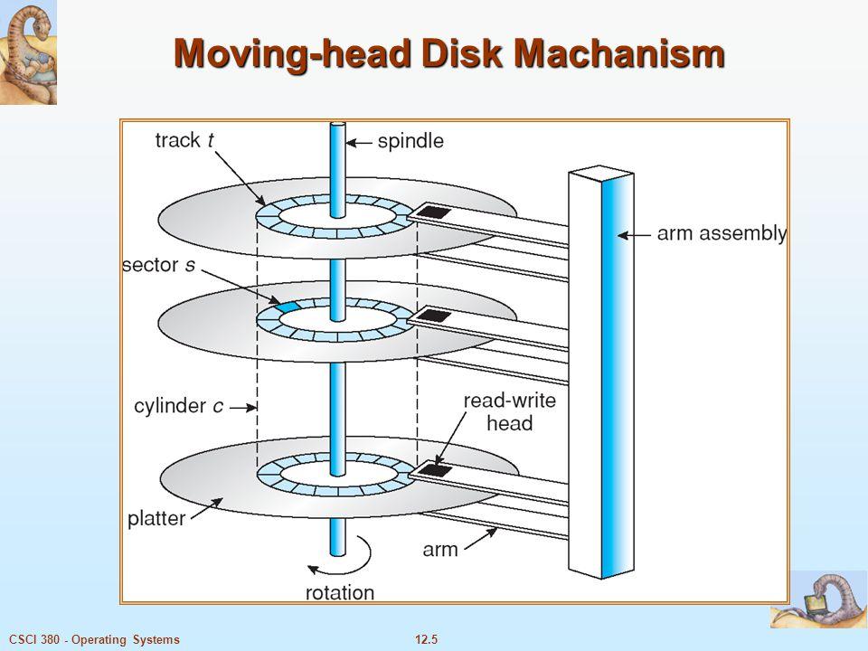 Moving-head Disk Machanism