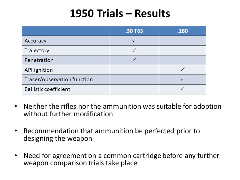 1950 Trials – Results .30 T65. .280. Accuracy.  Trajectory. Penetration. API ignition. Tracer/observation function.