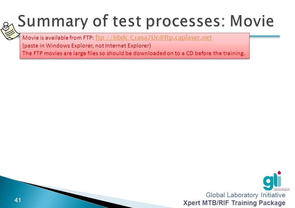 Summary of test processes: Movie