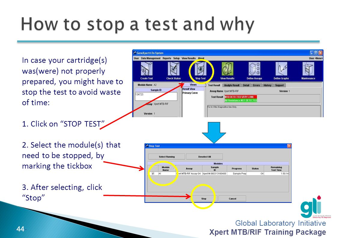 How to stop a test and why