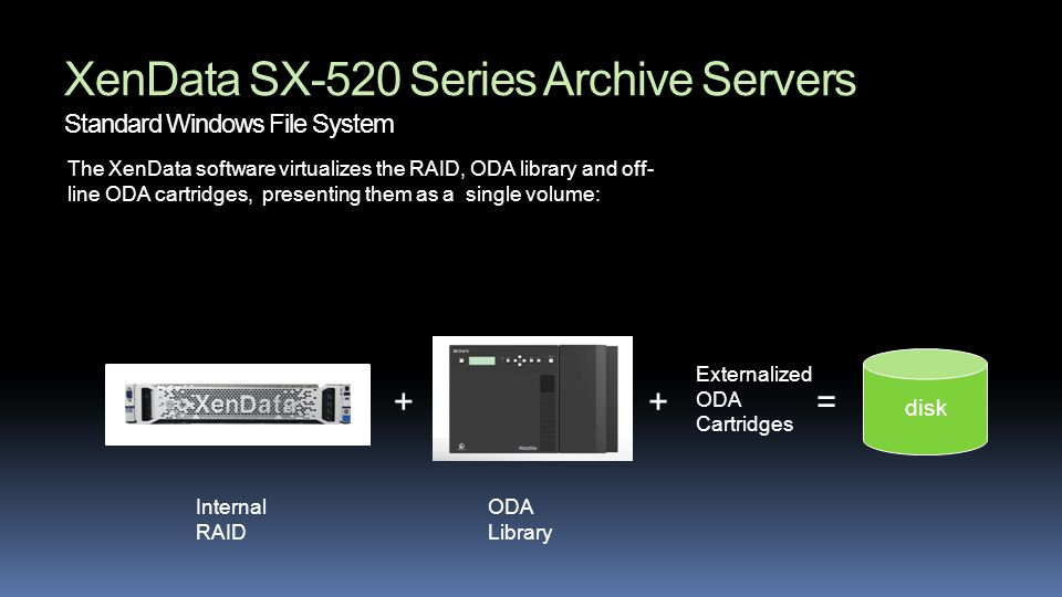 XenData SX-520 Series Archive Servers Standard Windows File System