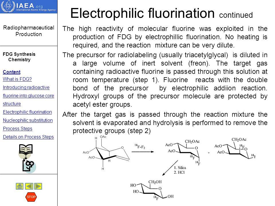 Electrophilic fluorination continued