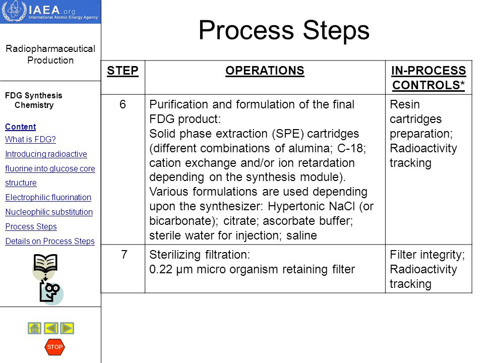 Process Steps STEP OPERATIONS IN-PROCESS CONTROLS* 6