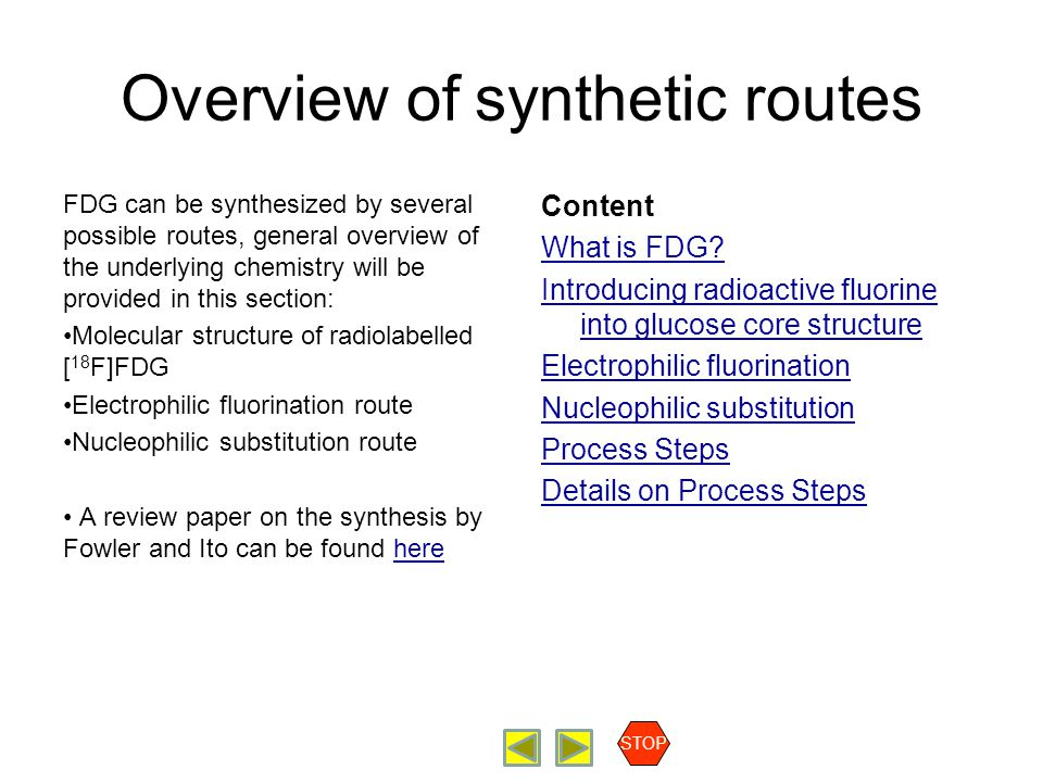 Overview of synthetic routes