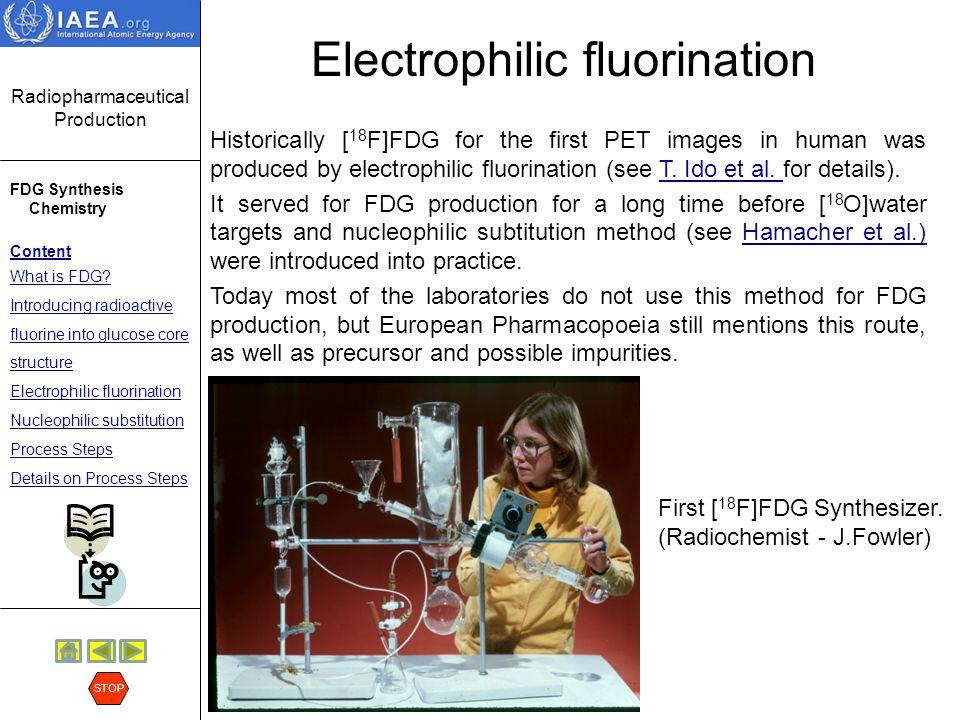 Electrophilic fluorination