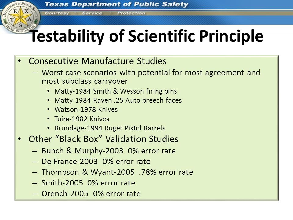 Testability of Scientific Principle