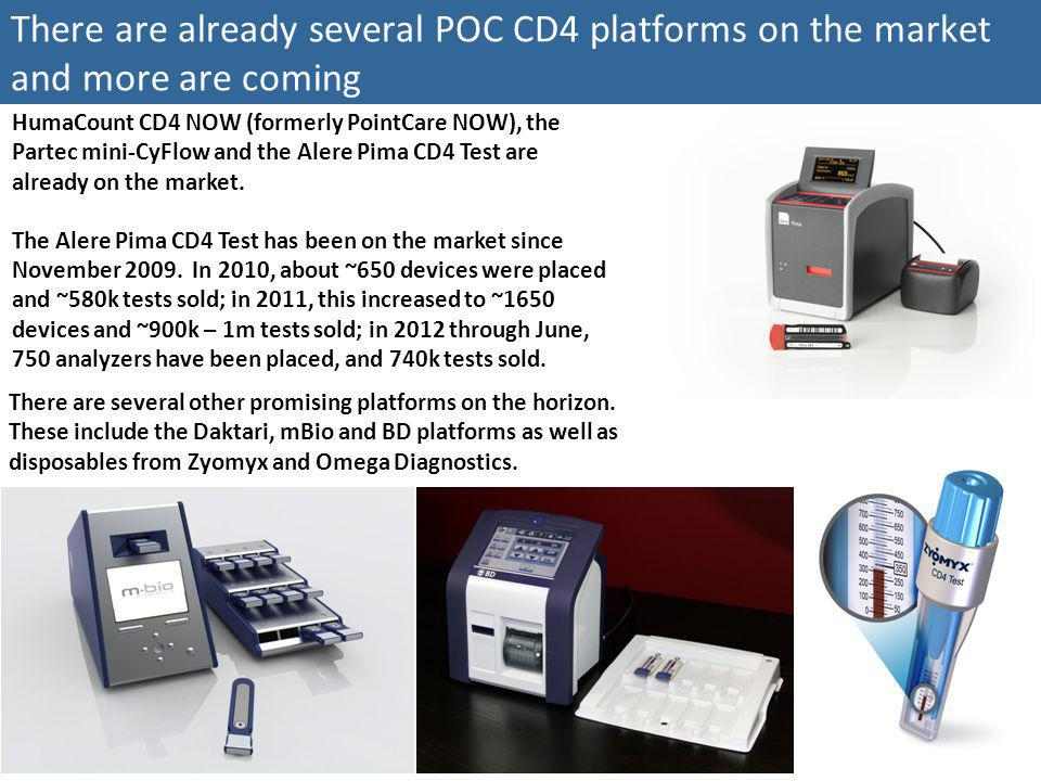 There are already several POC CD4 platforms on the market and more are coming