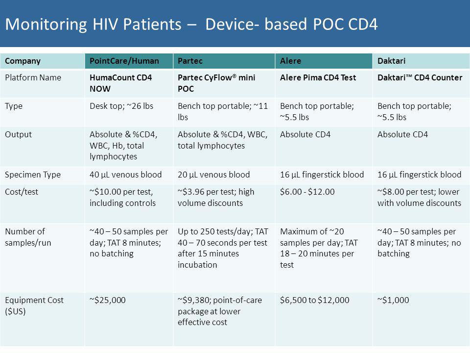 Monitoring HIV Patients – Device- based POC CD4
