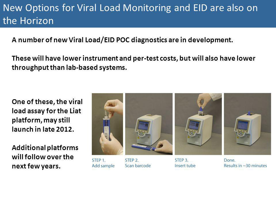 New Options for Viral Load Monitoring and EID are also on the Horizon