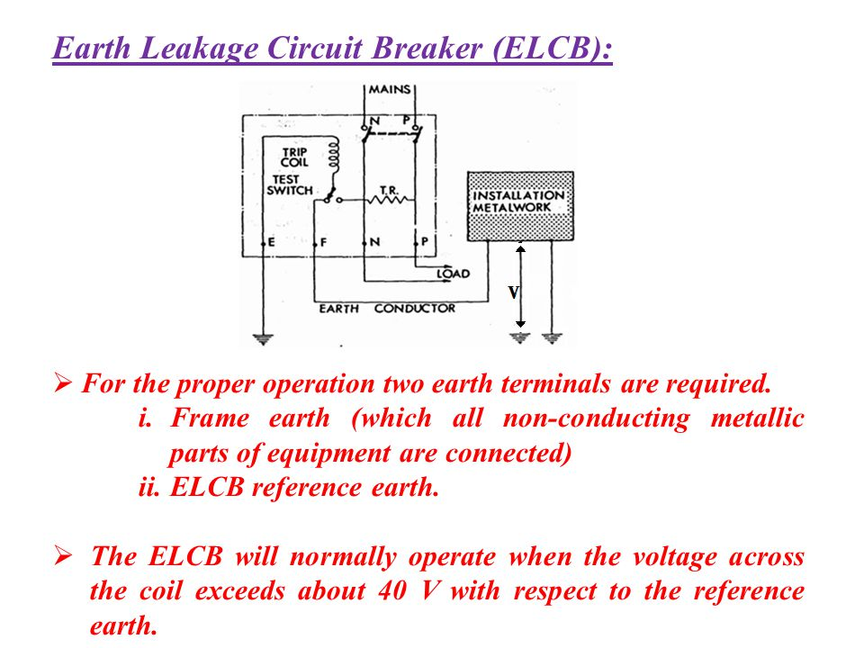 Earth Leakage Circuit Breaker (ELCB):