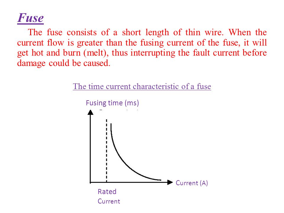 The time current characteristic of a fuse