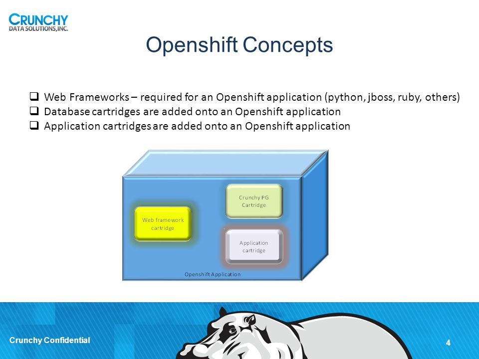 Openshift Concepts Web Frameworks – required for an Openshift application (python, jboss, ruby, others)
