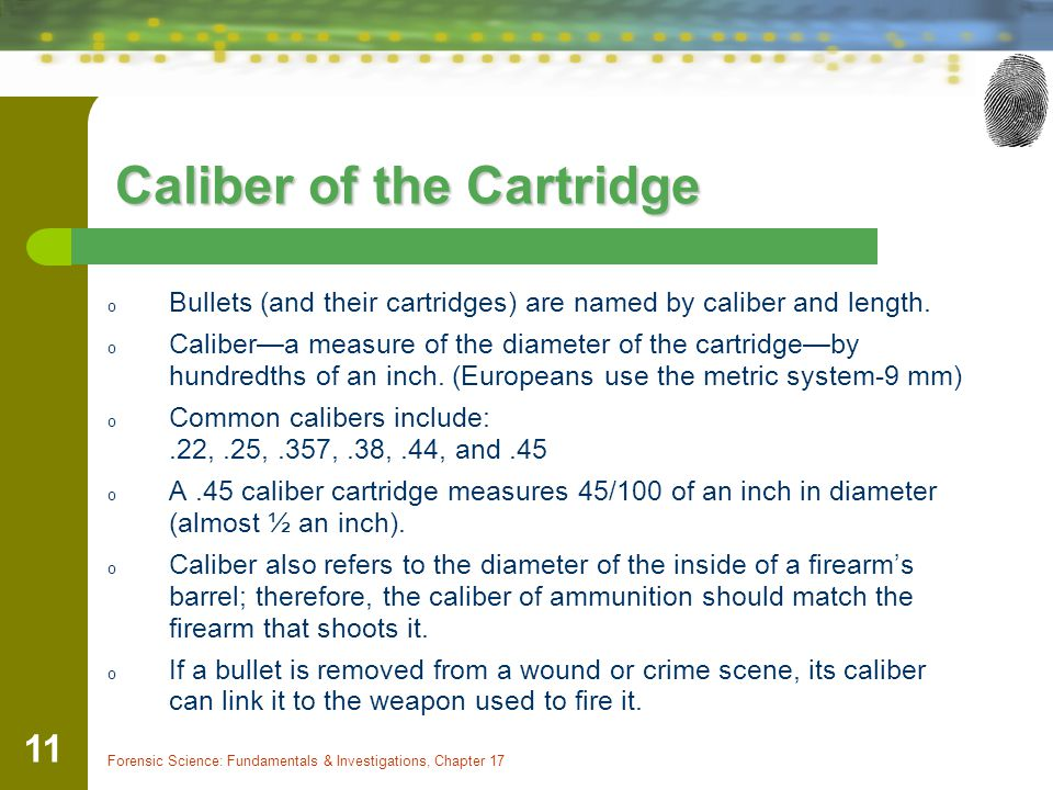 Caliber of the Cartridge
