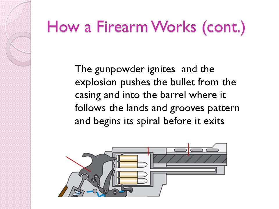 How a Firearm Works (cont.)