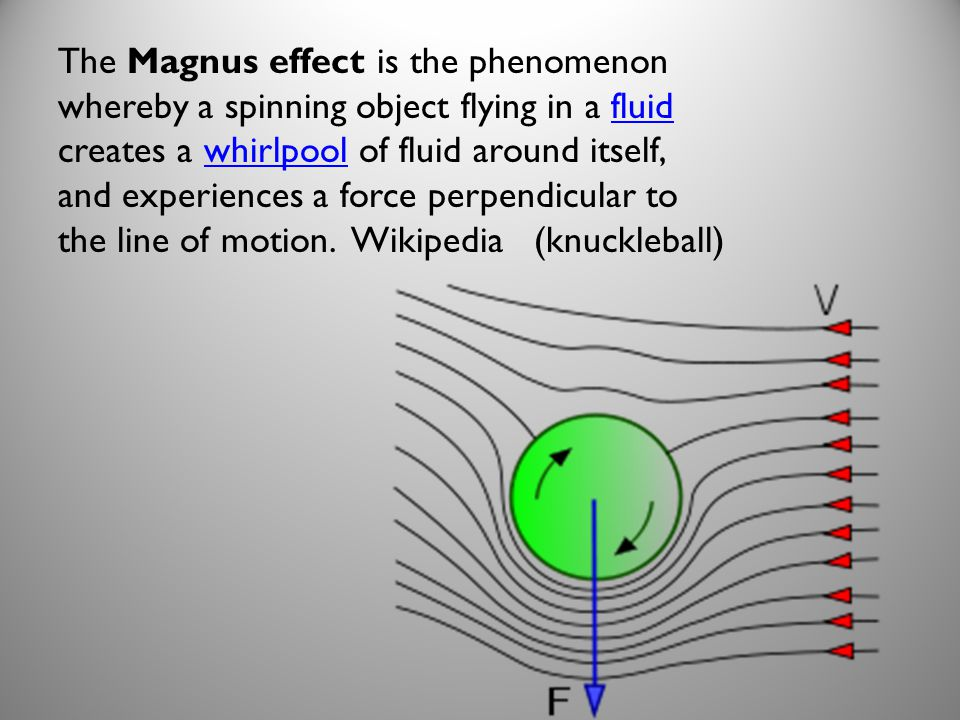 The Magnus effect is the phenomenon whereby a spinning object flying in a fluid creates a whirlpool of fluid around itself, and experiences a force perpendicular to the line of motion.