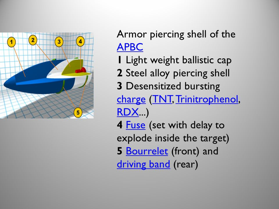 Armor piercing shell of the APBC 1 Light weight ballistic cap 2 Steel alloy piercing shell 3 Desensitized bursting charge (TNT, Trinitrophenol, RDX...) 4 Fuse (set with delay to explode inside the target) 5 Bourrelet (front) and driving band (rear)