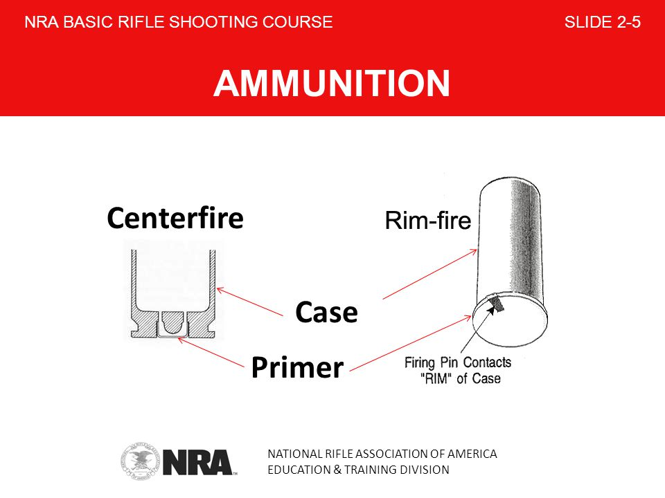 NRA BASIC RIFLE SHOOTING COURSE SLIDE 2-5 AMMUNITION