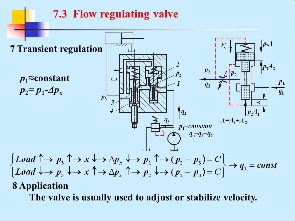 7.3 Flow regulating valve 7 Transient regulation p1≈constant