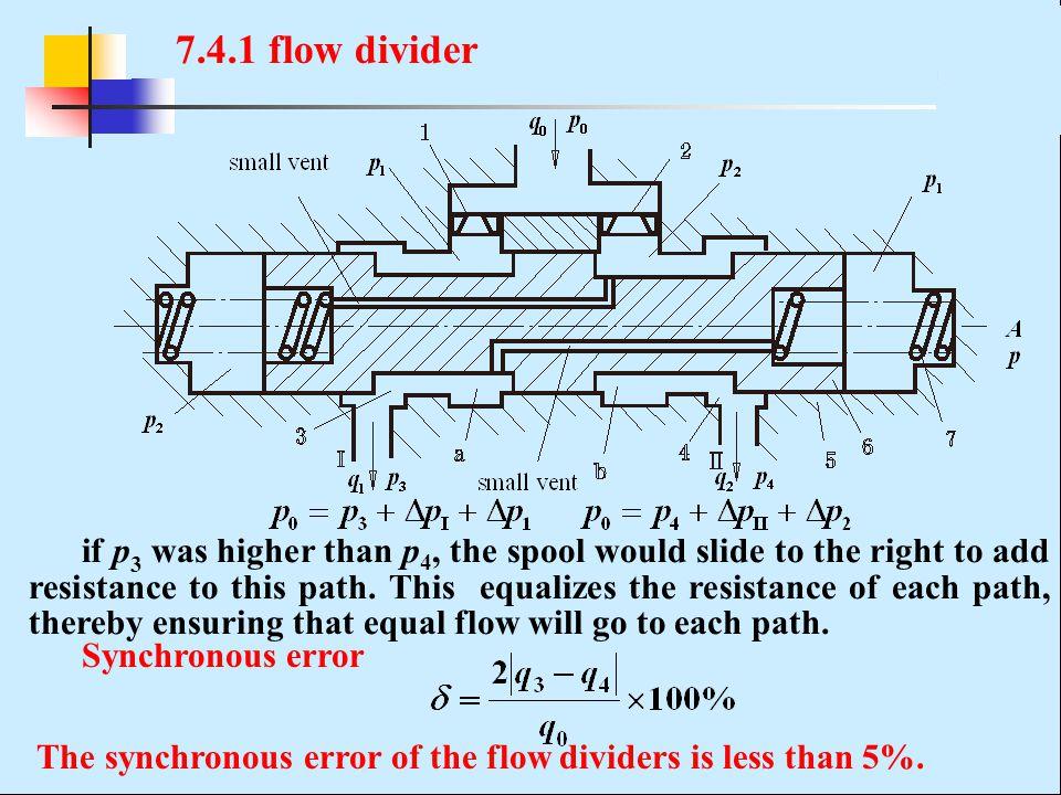 7.4.1 flow divider