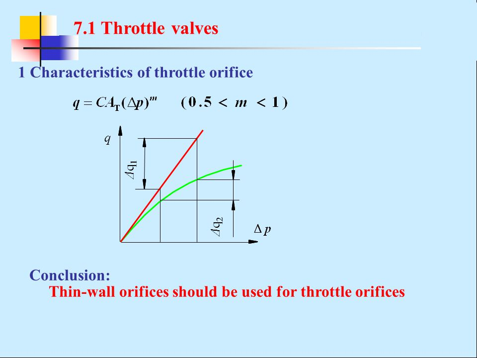 7.1 Throttle valves 1 Characteristics of throttle orifice Conclusion: