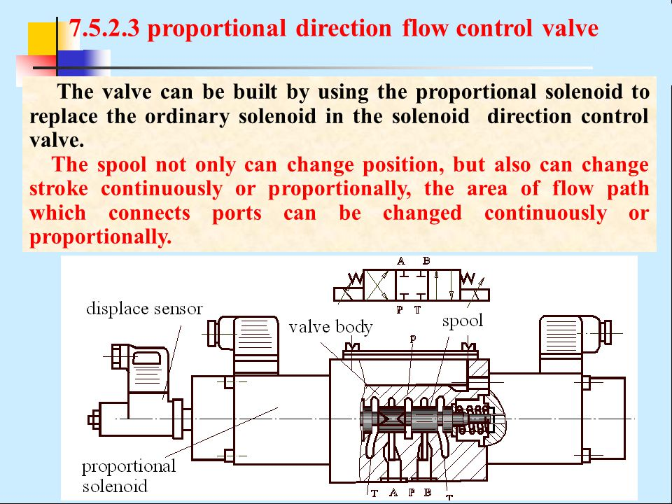 7.5.2.3 proportional direction flow control valve