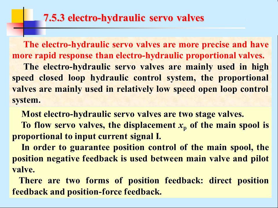 7.5.3 electro-hydraulic servo valves